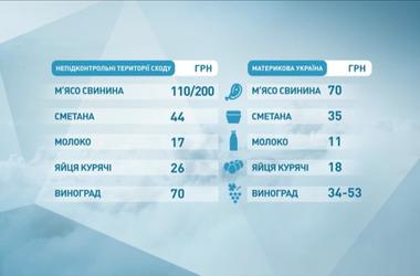 Цены в супермаркетах на Донбассе становятся заоблачными