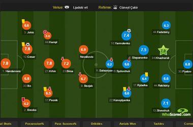 Хачериди стал лучшим игроком матча Словения - Украина