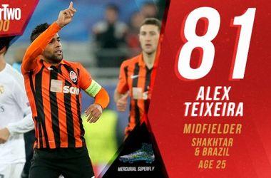 Алекс Тейшейра вошел в топ-100 лучших футболистов года