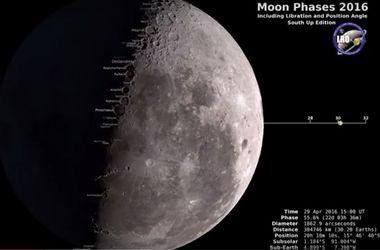 Ежедневный лунный гороскоп лунных дней на сегодня