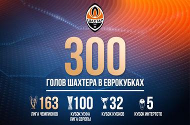 """Тайсон забил 300-й гол """"Шахтера"""" в еврокубках"""