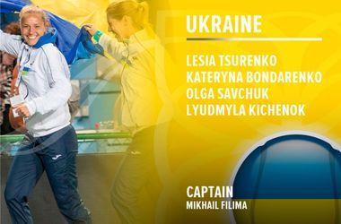Кубок Федерации: состав сборной Украины