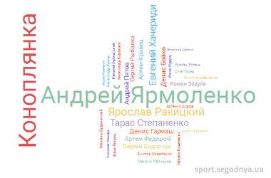 Рейтинг футболистов сборной Украины по трансферной стоимости: самый дешевый - капитан