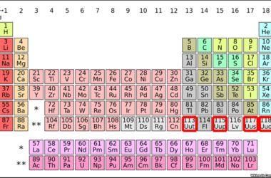Крайне радиоактивный и нестабильный элемент таблицы Менделеева хотят назвать в честь Москвы