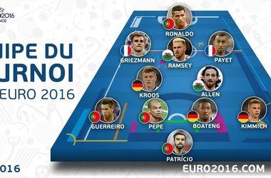 Евро-2016: УЕФА назвал символическую сборную чемпионата Европы