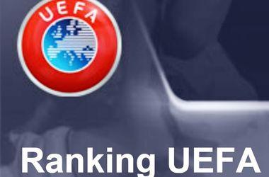 Таблица коэффициентов УЕФА на 26 августа