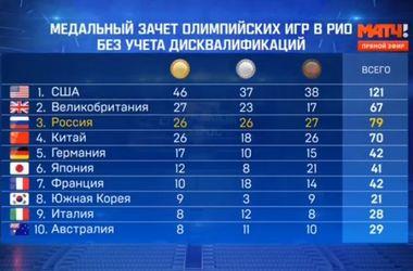 Россияне решили добавить себе 23 медали в зачет Олимпиады в Рио