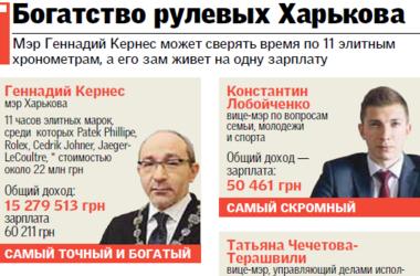 Декларации чиновников в Харькове: гараж губернатора и комната для мэра