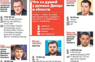 Декларации чиновников Днепра: билет в космос за 1,4 млн, аквариум за 1,7 млн и бульдог за 38 тысяч