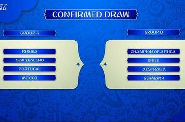 Стали известны составы групп Кубка Конфедераций-2017