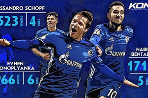 Чемпионат Германии: расписание и результаты 20 тура, таблица Бундеслиги