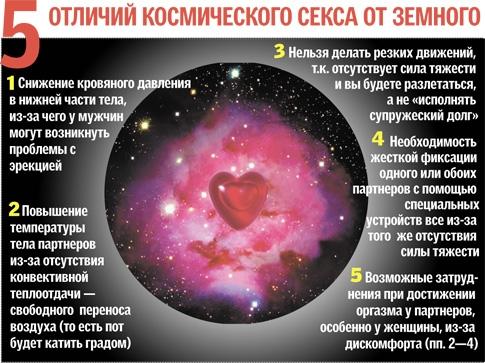 Женщины в космосе и секс