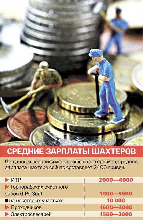 Поликлиника лпк регистратура волжский
