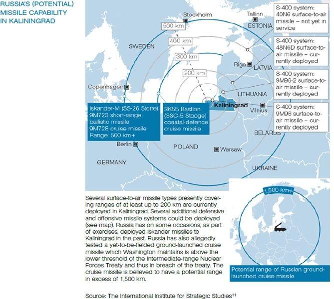 НАТО неполучит отчета об«Искандерах» вКалининграде
