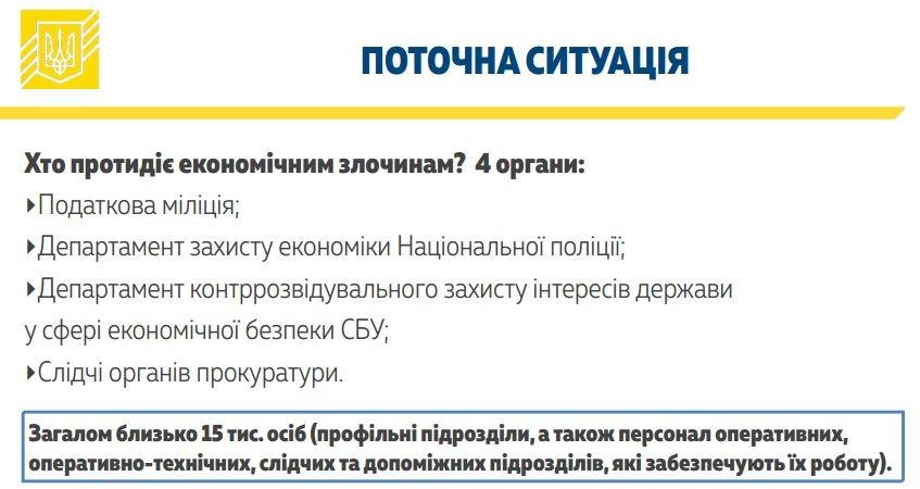Кабмин утвердил законодательный проект оСлужбе финансовых расследований