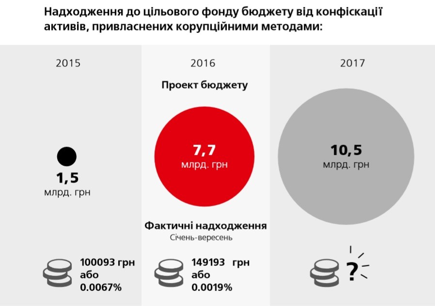 asset_recovery_16_ua