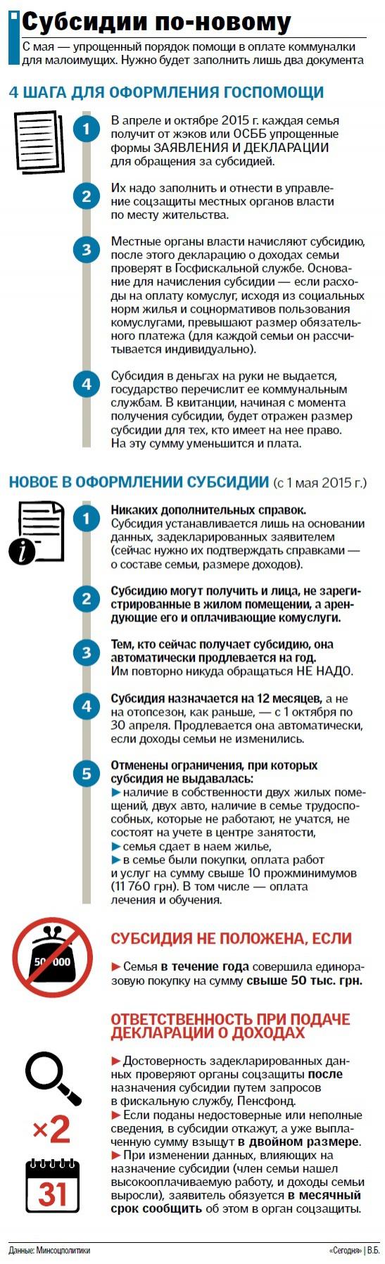 Новая субсидия 2015 Украина