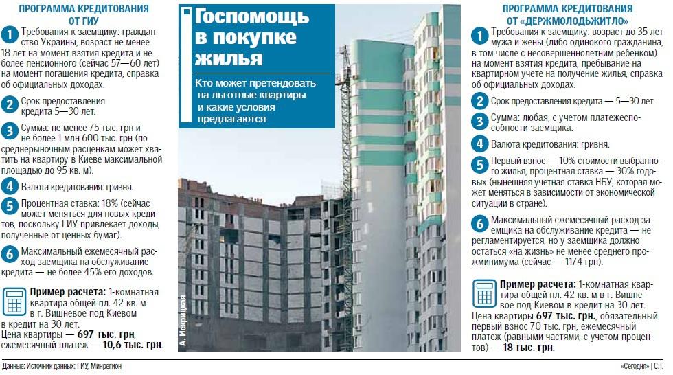 Соцжилье: украинцам обещают квартиры в недорогую аренду, фото-1
