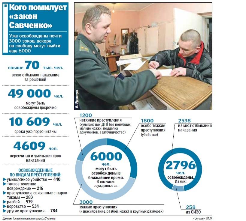 «Закон Савченко» угрожает новой волной преступности