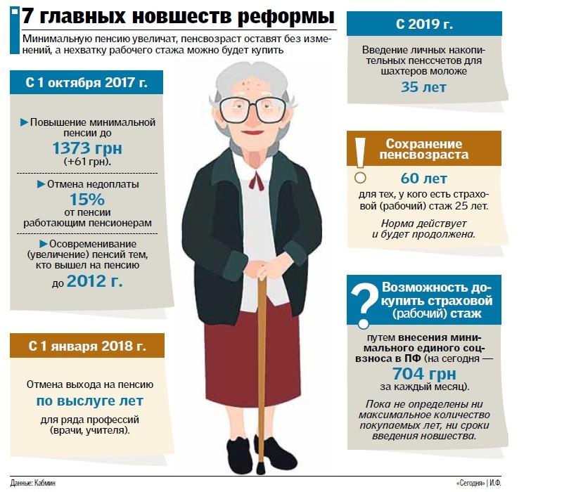 Новые реформы в пенсионном фонде 2018