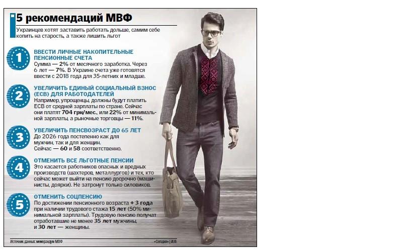 Украина неполучит новый транш МВФ без пенсионной реформы— специалист
