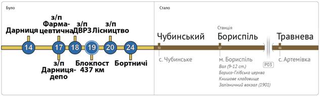 Киевские дизайнеры разработали
