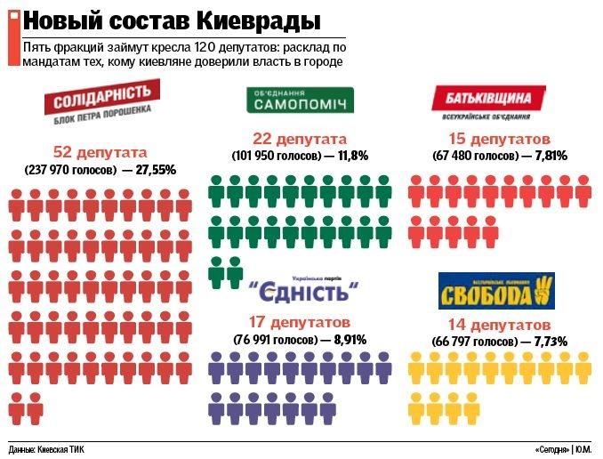 какой размер пениса считается нормальным Калининск