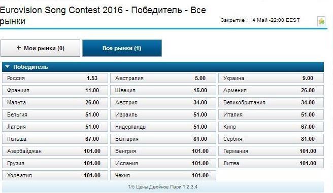 Азербайджан Россия Букмекеры