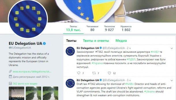 Руководитель  МВФ озаботилась судьбой антикоррупционных органов вУкраинском государстве