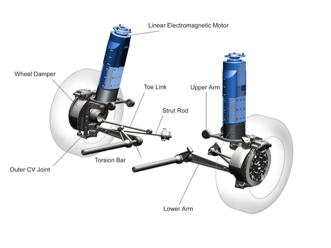 bose_suspension_system