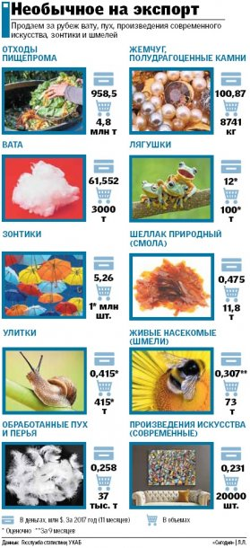 https://www.segodnya.ua/img/forall/users/2366/236660/new/1_85.jpg