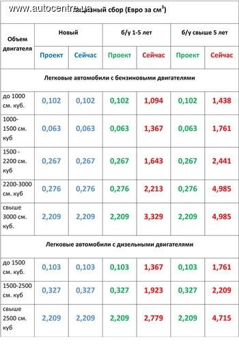 poderzhannye-inomarki-stanut-deshevle-v-20-raz_1_01