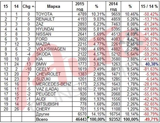 report_201512_01