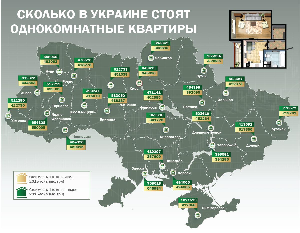 Когда закончилась приватизация квартир в россии
