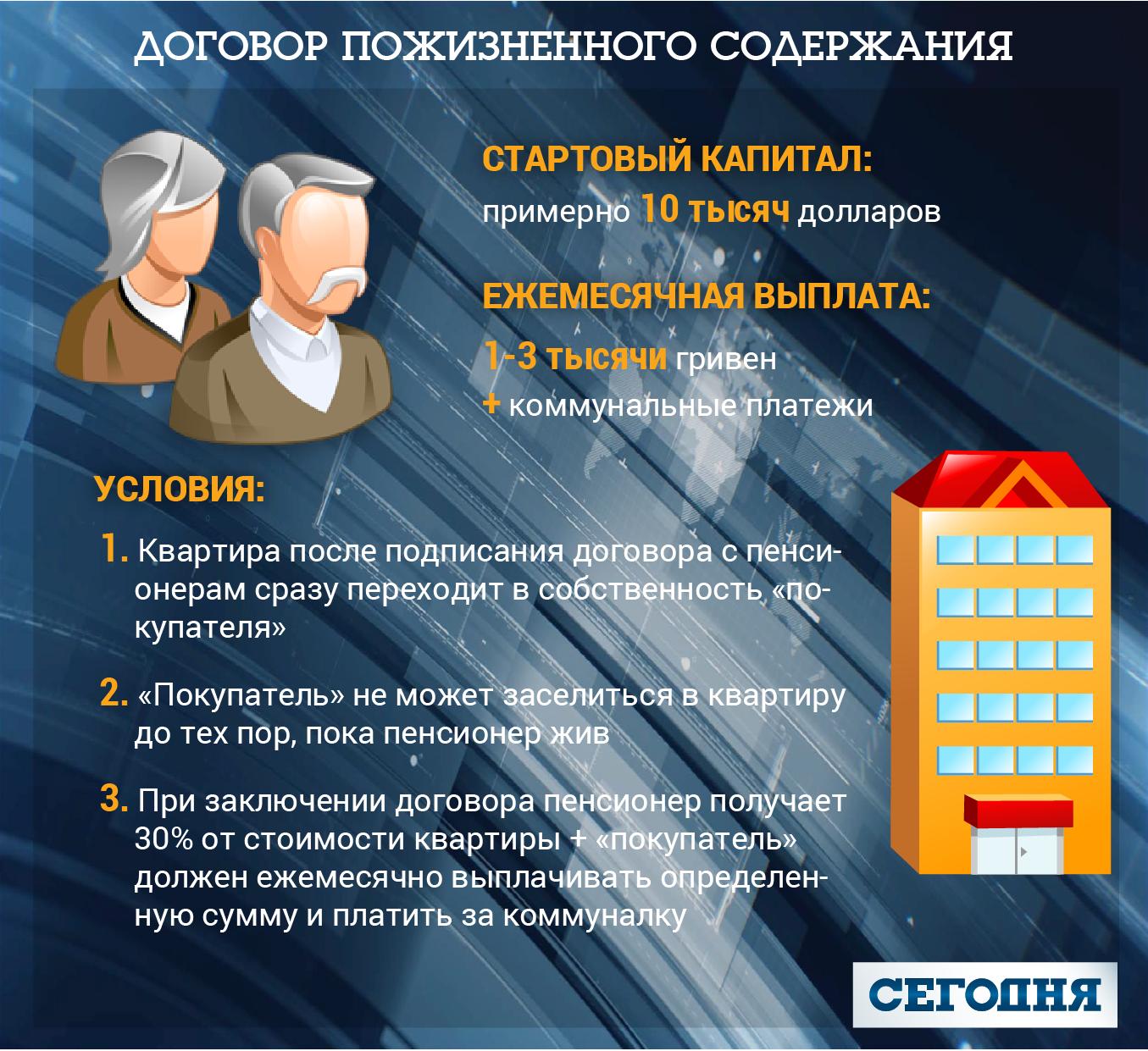 Какой транспортный налог в башкирии для пенсионера