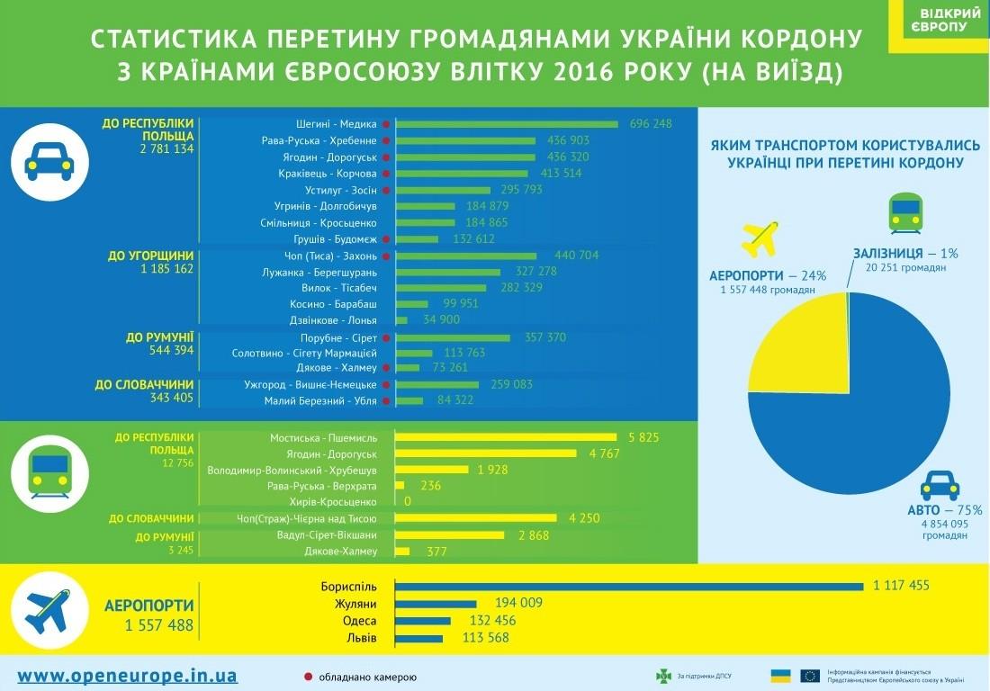 infographics_dps_statistics_01