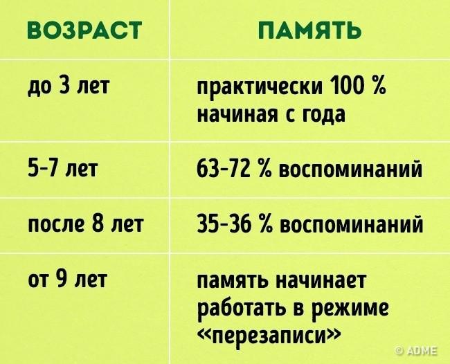 Погода в москве и в мос области