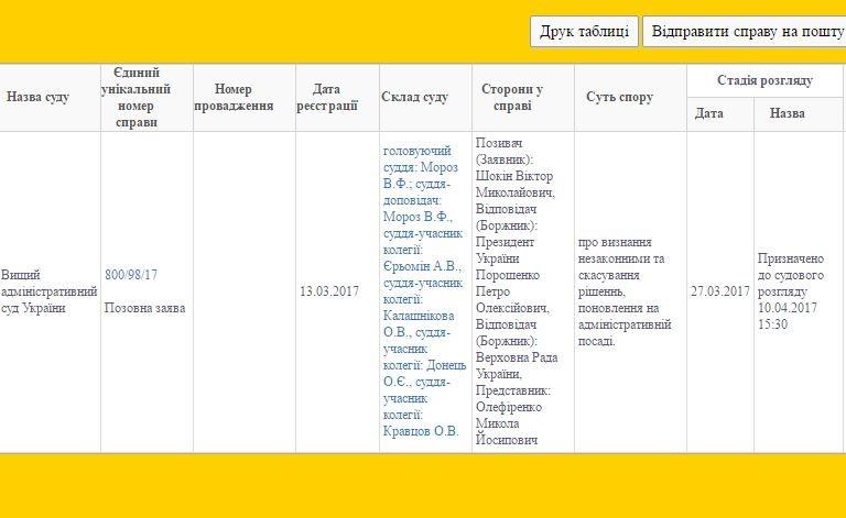 Шокин желает через суд вернуть себе должность генерального прокурора государства Украины