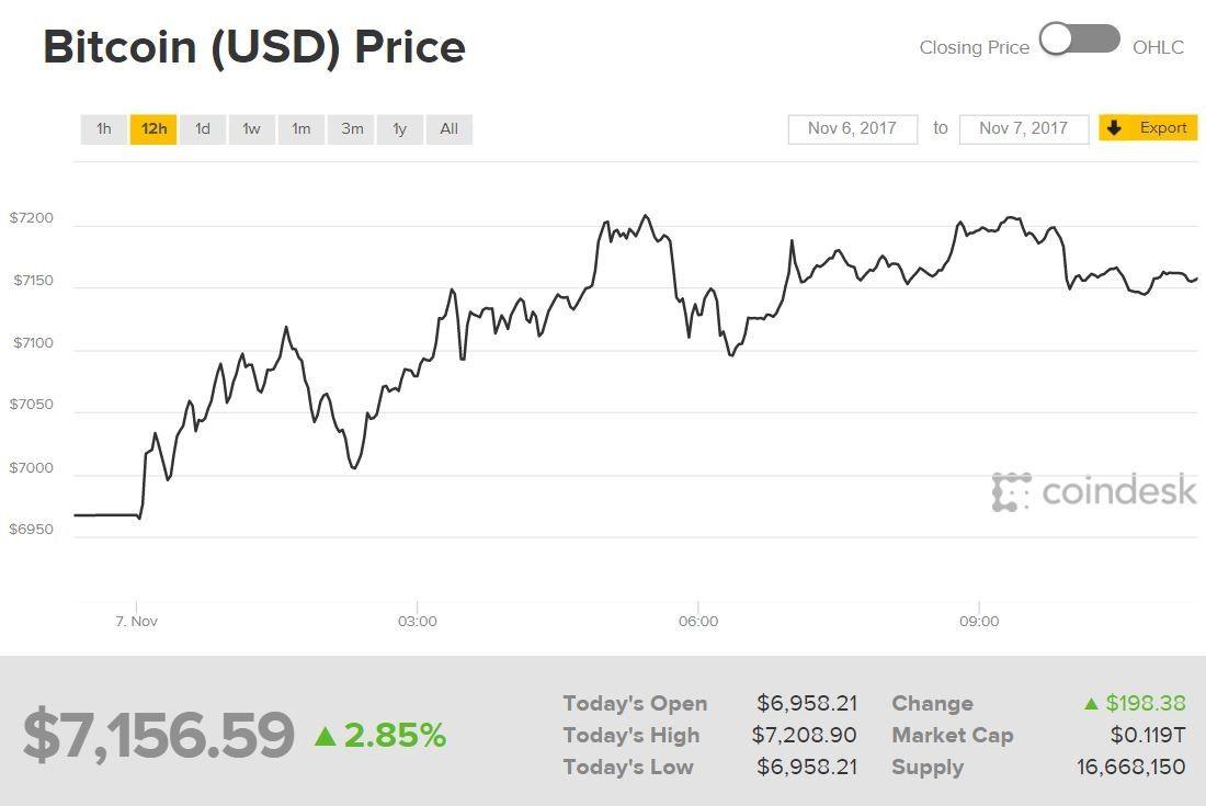 Рейтинг платформ заработка на курсе валют-19