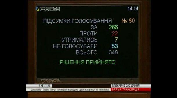 Рада приняла закон оприватизации госимущества