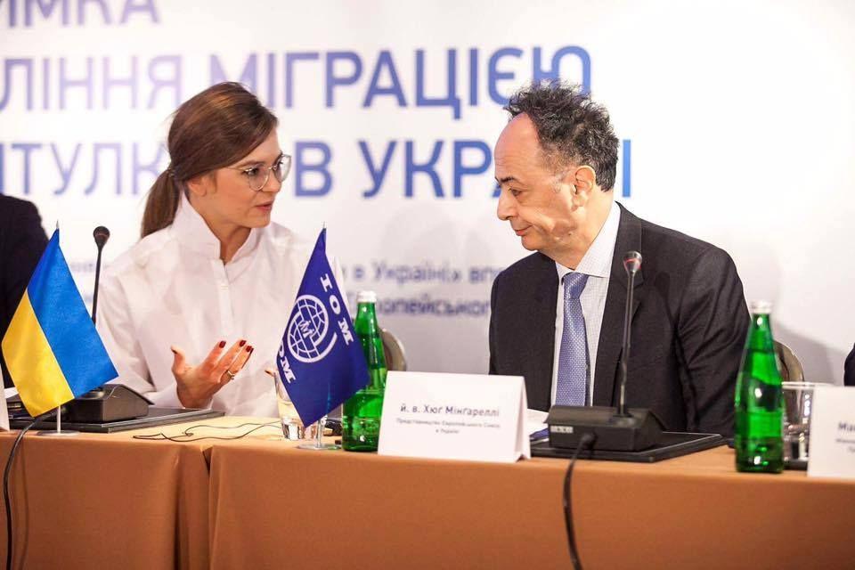 ЕС подчеркивает Украине практически 30 млн. евро для мониторинга мигрантов