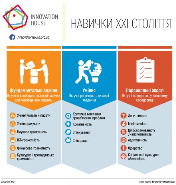 inf_skills_ukr_696x704_rgb_72pdi