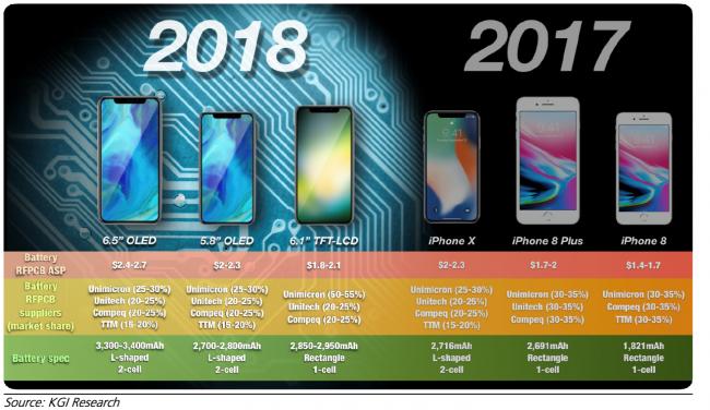 iphone-2018-rumor