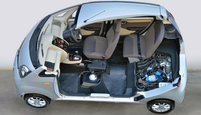 tata-nano-active-twist-automatic