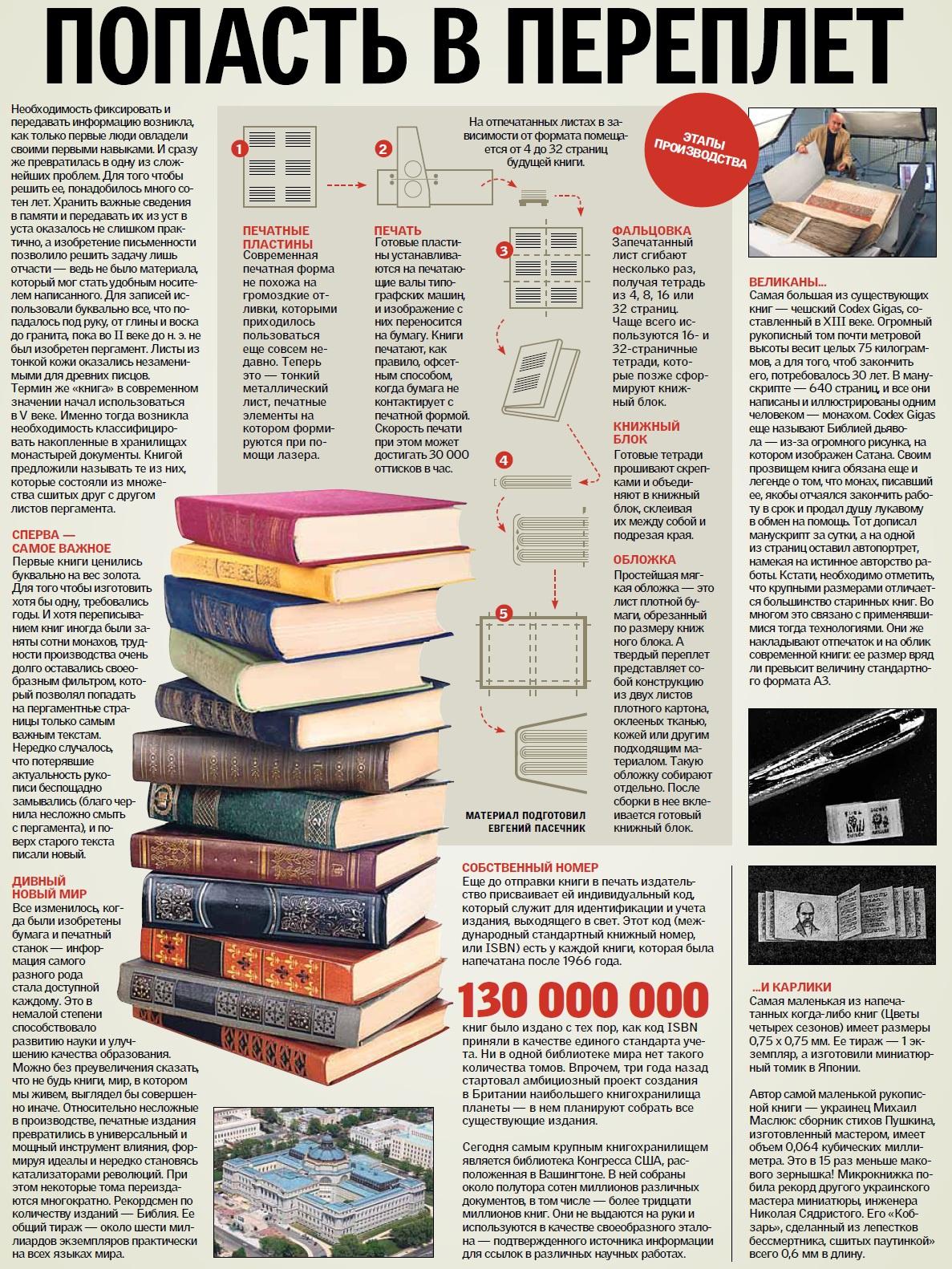 Как это сделано: книги