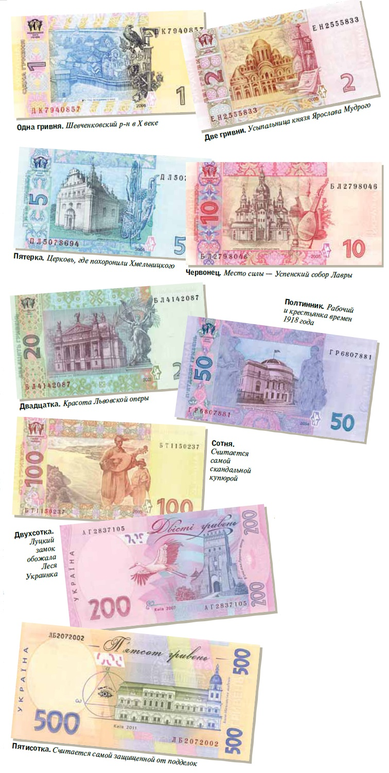 Почему гривна дороже рубля 29 фотография