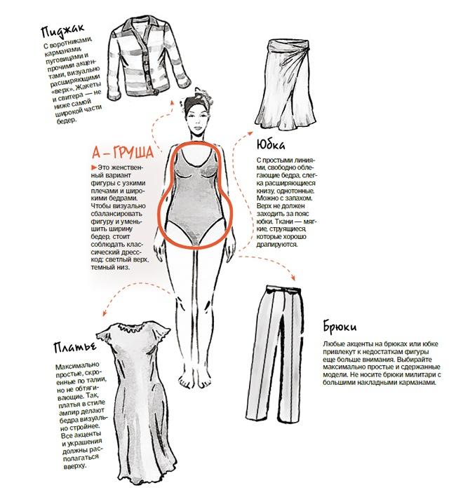 Какой длины юбку выбрать