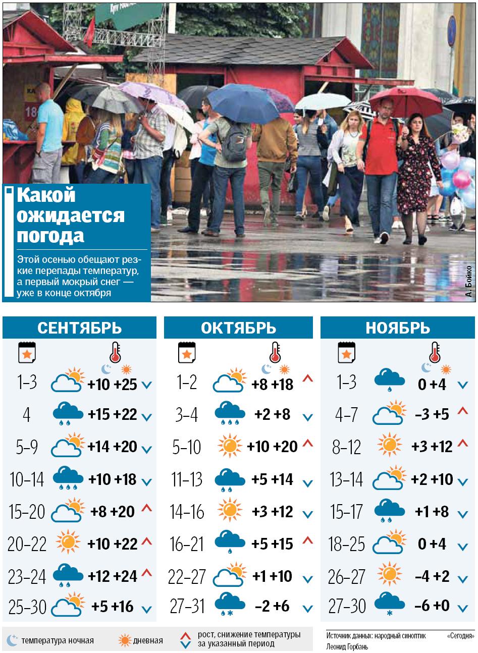 Прогноз погоды на лето 2019 года в России | северо-запад, центральная часть, какая будет в 2019 году
