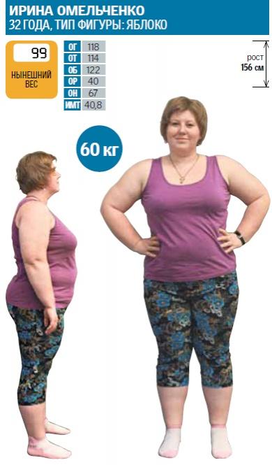 как похудеть в области живота и талии