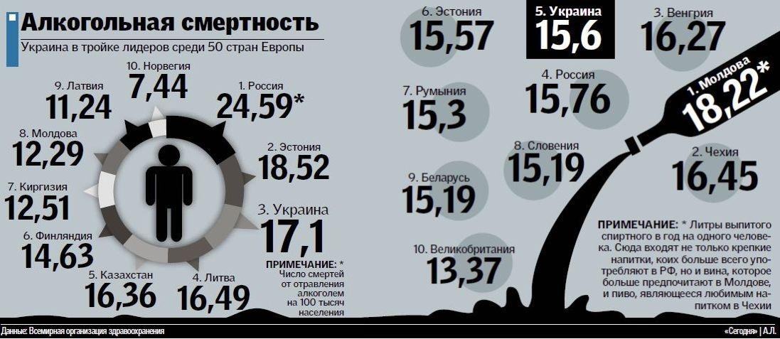 Социальная реклама против алкоголизма в европе site colme.ru колме препарат от алкоголизма